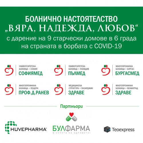 """Болнично настоятелство """"Вяра, Надежда, Любов"""" с дарение на 9 старчески домове в 6 града на страната в борбата с COVID-19"""